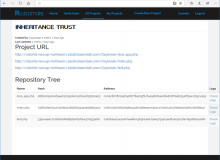 inhertitance-trust-on-smart-contract-blockchain2